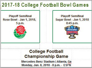 2016 Football Bowl Schedule